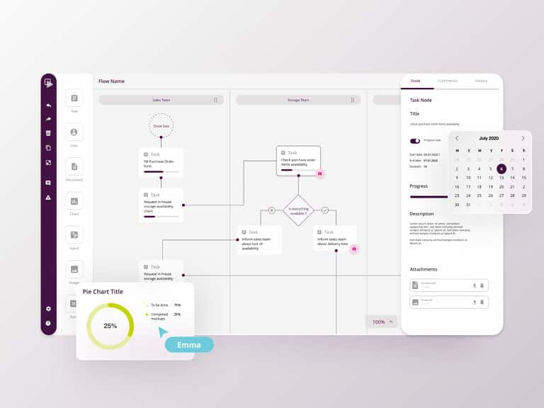 Interactive dashboard for simultaneous team work