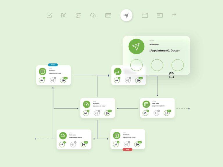 complex data flow
