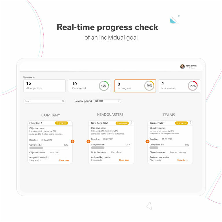 OKR map for real-time progress check