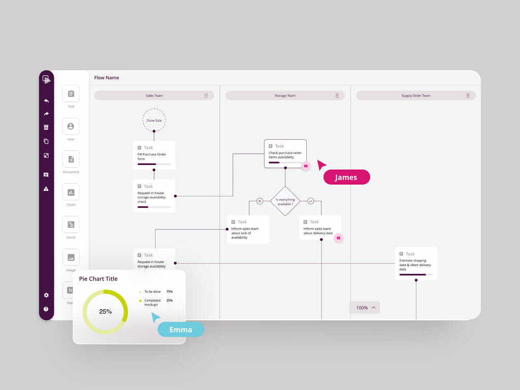 Interactive Data Visualization in real-time work tools