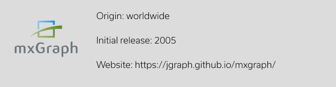 MxGraph JavaScript Library