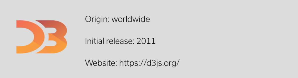 D3 JavaScript Library