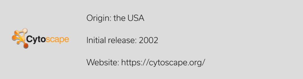 Cytoscape JavaScript Library