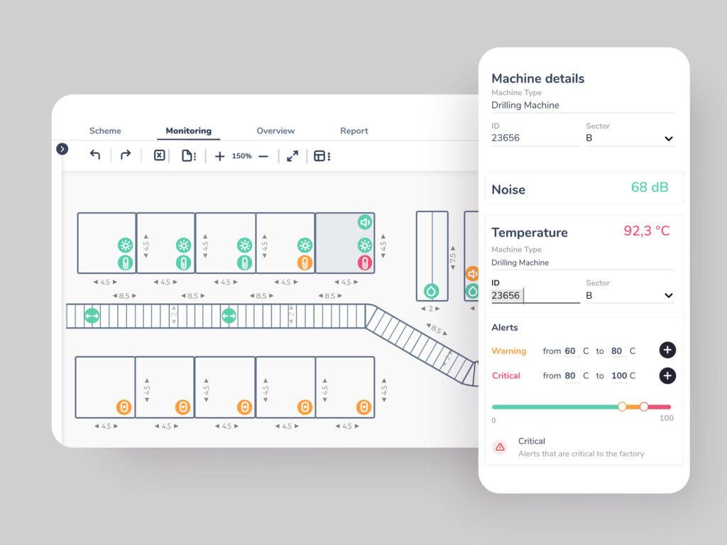 Interactive Data Visualization in manufacturing