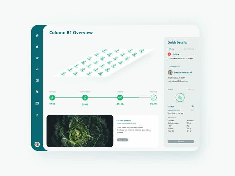 All data stored in one dashboard